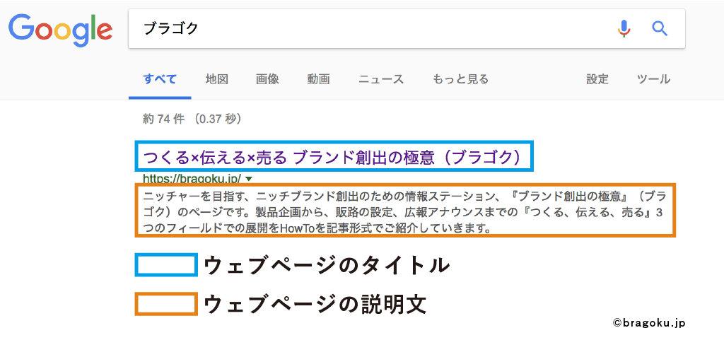 検索結果のスニペット title、discriptionの位置について示した画像